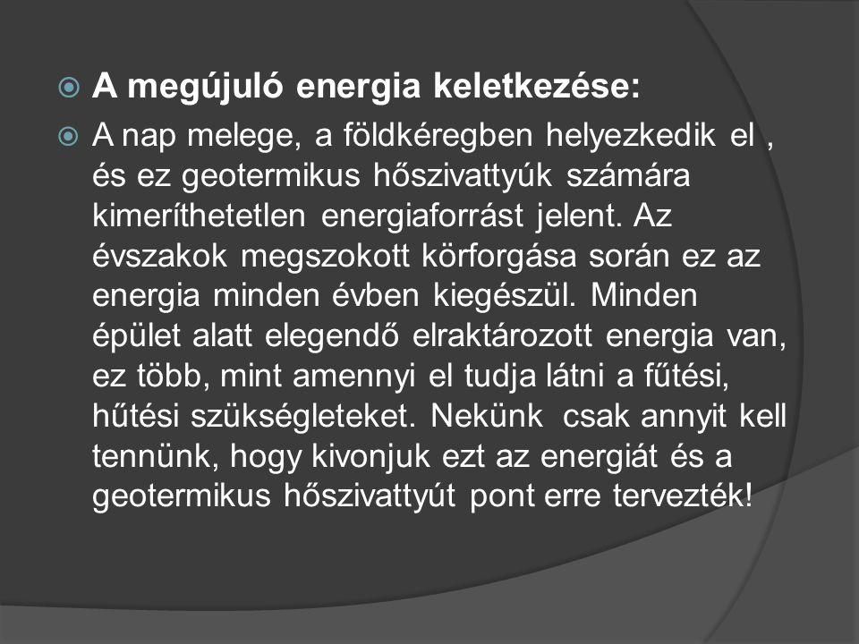 A megújuló energia keletkezése:  A nap melege, a földkéregben helyezkedik el, és ez geotermikus hőszivattyúk számára kimeríthetetlen energiaforrást