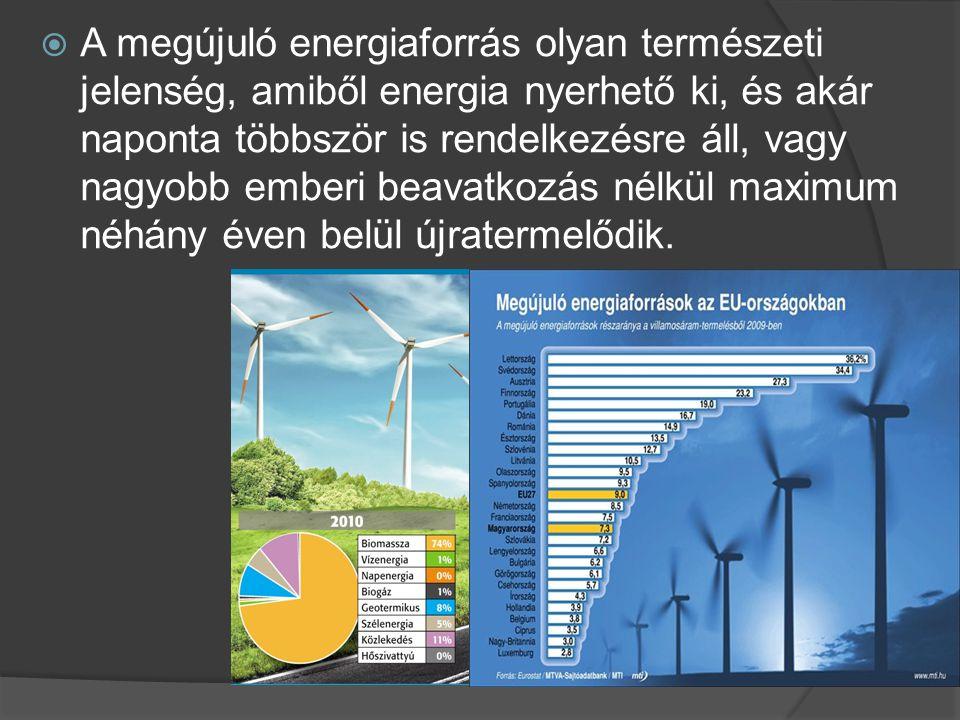  A megújuló energiaforrás olyan természeti jelenség, amiből energia nyerhető ki, és akár naponta többször is rendelkezésre áll, vagy nagyobb emberi b