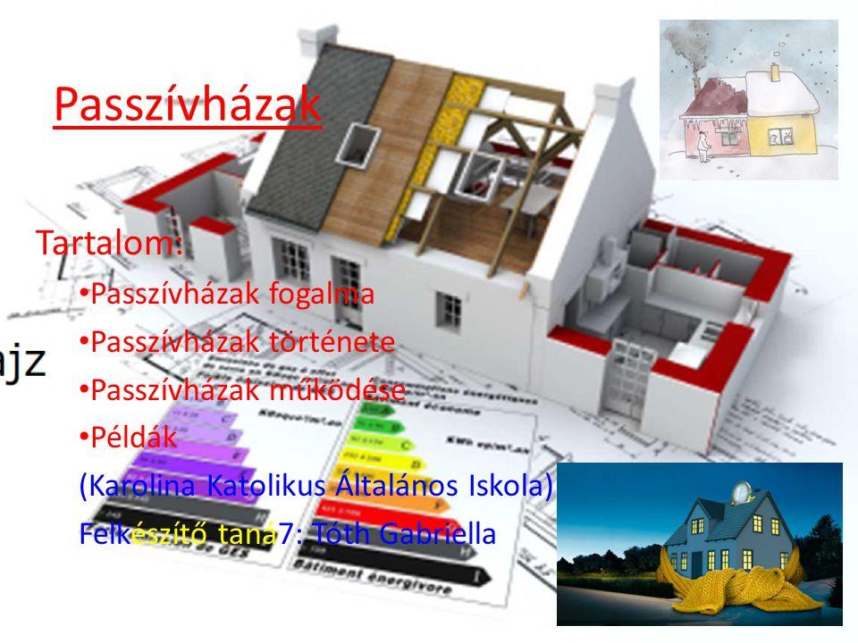 Pécsi napfényház A pécsi kísérleti napháznak Szász János volt az építész tervezője, Fülöp László a szolártechnika tervezője.