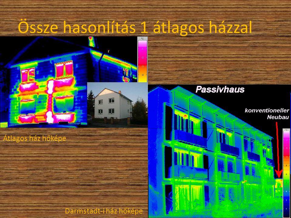 Össze hasonlítás 1 átlagos házzal Átlagos ház hőképe Darmstadt-i ház hőképe
