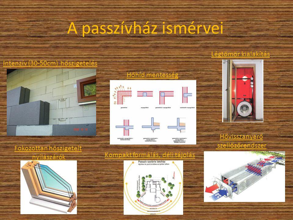 Magyarország első passzívháza A Gödöllő és Veresegyház közötti Pest megyei község, Szada ad otthont az első magyar passzívháznak.