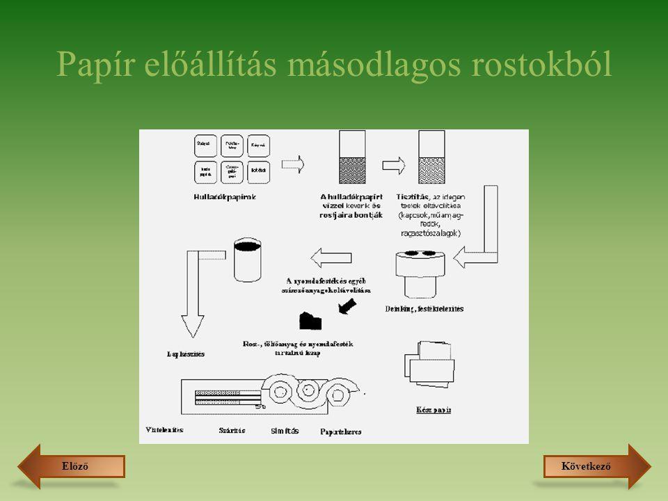 Papír előállítás másodlagos rostokból ElőzőKövetkező