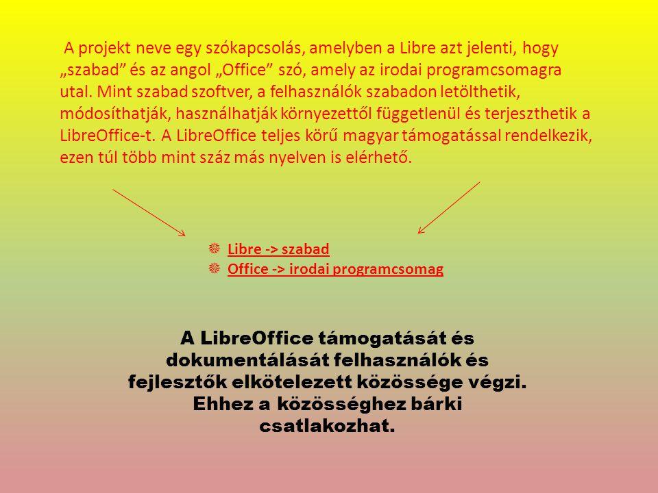 """A projekt neve egy szókapcsolás, amelyben a Libre azt jelenti, hogy """"szabad és az angol """"Office szó, amely az irodai programcsomagra utal."""