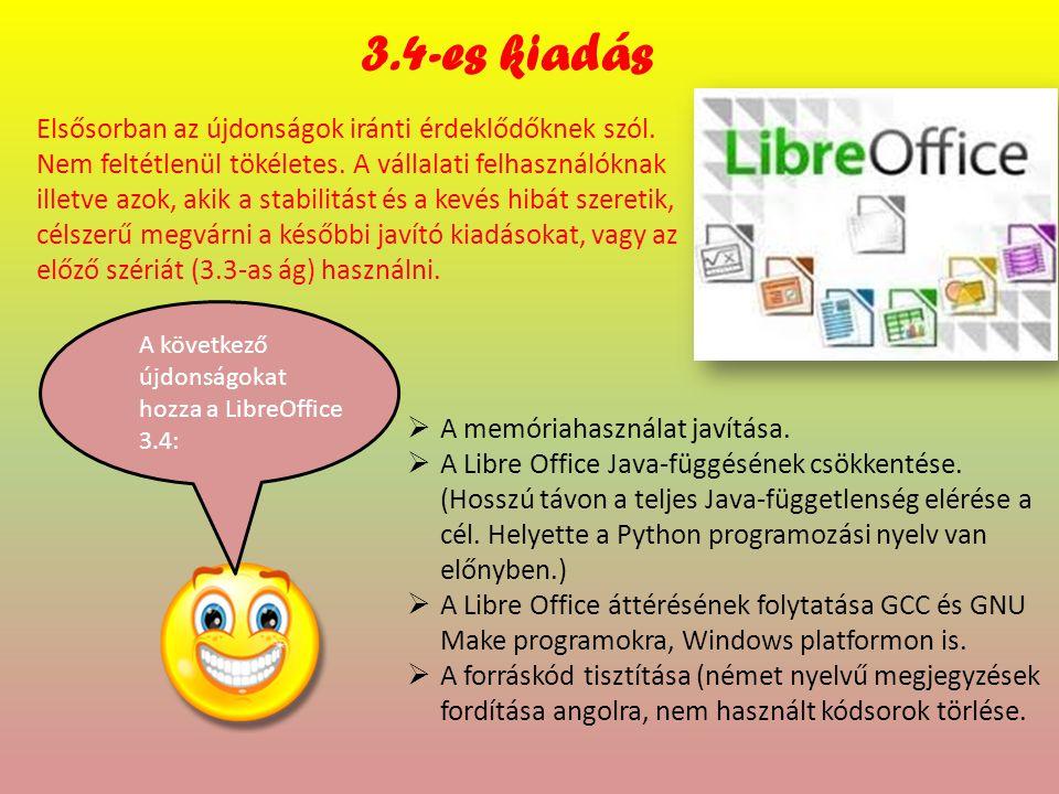 Szöveg forrása: http://hu.libreoffice.org/termekbemutato/ http://hu.wikipedia.org/wiki/LibreOffice Kép forrása: http://pcworld.hu/szoftver/libreoffice-40-teszt-baratsagosabb-ingyenes-iroda.html http://hu.wikipedia.org/wiki/LibreOffice https://www.google.hu/search?site=&tbm=isch&source=hp&biw=1680&bih=865&q=libr e+office&oq=libre+office&gs_l=img.3..0j0i10i24l9.4399.7942.0.8177.12.12.0.0.0.0.255.17 03.2j8j2.12.0....0...1ac.1.32.img..2.10.1364.oMNS_bWER3Q https://www.google.hu/search?site=&tbm=isch&source=hp&biw=1680&bih=865&q=libr e+office&oq=libre+office&gs_l=img.3..0j0i10i24l9.4399.7942.0.8177.12.12.0.0.0.0.255.17 03.2j8j2.12.0....0...1ac.1.32.img..2.10.1364.oMNS_bWER3Q#q=libre+office+logo&tbm=is ch
