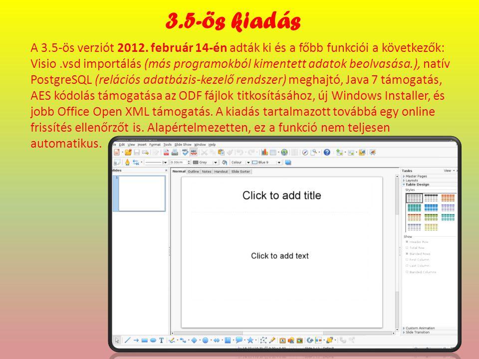 3.5-ös kiadás A 3.5-ös verziót 2012.