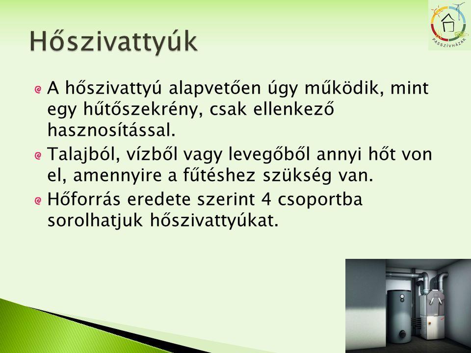 A hőszivattyú alapvetően úgy működik, mint egy hűtőszekrény, csak ellenkező hasznosítással. Talajból, vízből vagy levegőből annyi hőt von el, amennyir