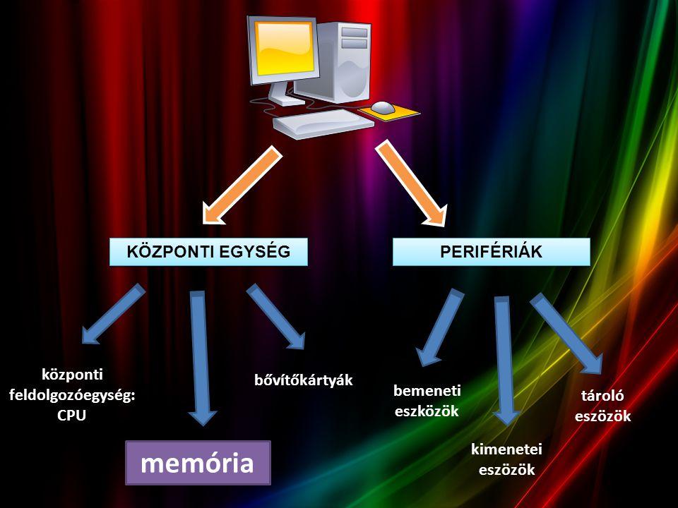 KÖZPONTI EGYSÉG PERIFÉRIÁK központi feldolgozóegység: CPU memória bővítőkártyák bemeneti eszközök kimenetei eszözök tároló eszözök