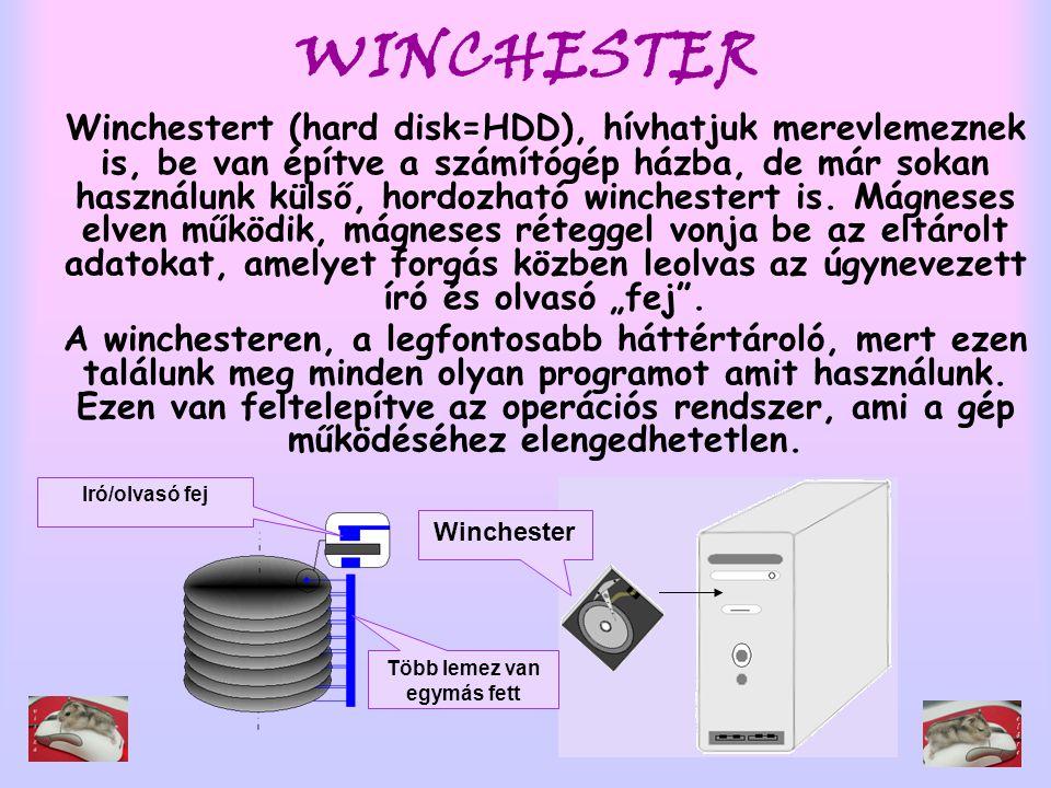 WINCHESTER Winchestert (hard disk=HDD), hívhatjuk merevlemeznek is, be van építve a számítógép házba, de már sokan használunk külső, hordozható winche