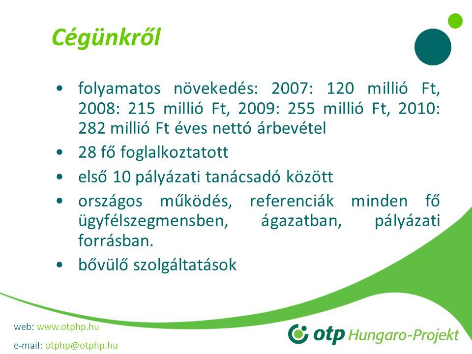 web: www.otphp.hu e-mail: otphp@otphp.hu Cégünkről folyamatos növekedés: 2007: 120 millió Ft, 2008: 215 millió Ft, 2009: 255 millió Ft, 2010: 282 millió Ft éves nettó árbevétel 28 fő foglalkoztatott első 10 pályázati tanácsadó között országos működés, referenciák minden fő ügyfélszegmensben, ágazatban, pályázati forrásban.