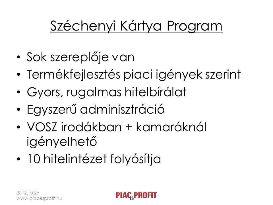 Széchenyi Kártya Program Sok szereplője van Termékfejlesztés piaci igények szerint Gyors, rugalmas hitelbírálat Egyszerű adminisztráció VOSZ irodákban + kamaráknál igényelhető 10 hitelintézet folyósítja 2012.10.25.