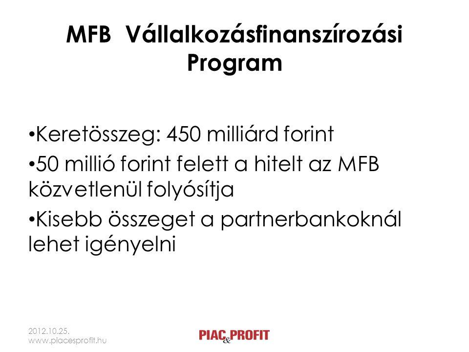 MFB Vállalkozásfinanszírozási Program Keretösszeg: 450 milliárd forint 50 millió forint felett a hitelt az MFB közvetlenül folyósítja Kisebb összeget a partnerbankoknál lehet igényelni 2012.10.25.