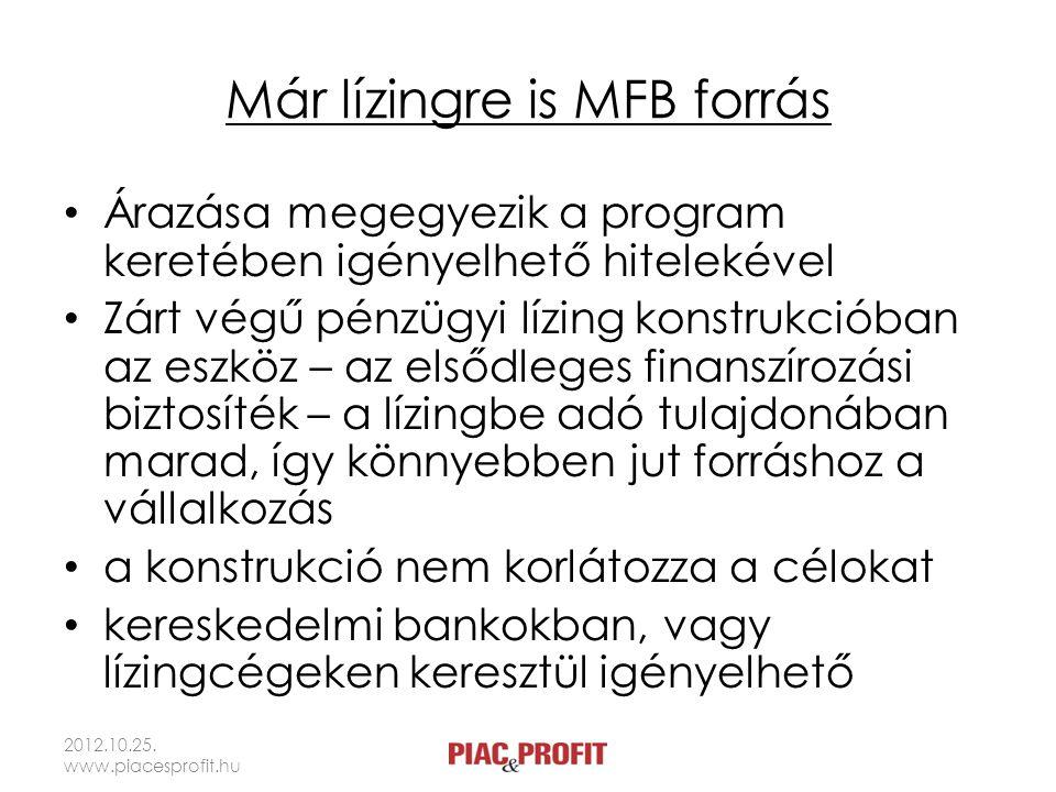 Már lízingre is MFB forrás Árazása megegyezik a program keretében igényelhető hitelekével Zárt végű pénzügyi lízing konstrukcióban az eszköz – az első