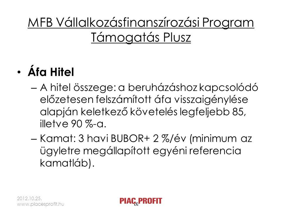 MFB Vállalkozásfinanszírozási Program Támogatás Plusz Áfa Hitel – A hitel összege: a beruházáshoz kapcsolódó előzetesen felszámított áfa visszaigénylé