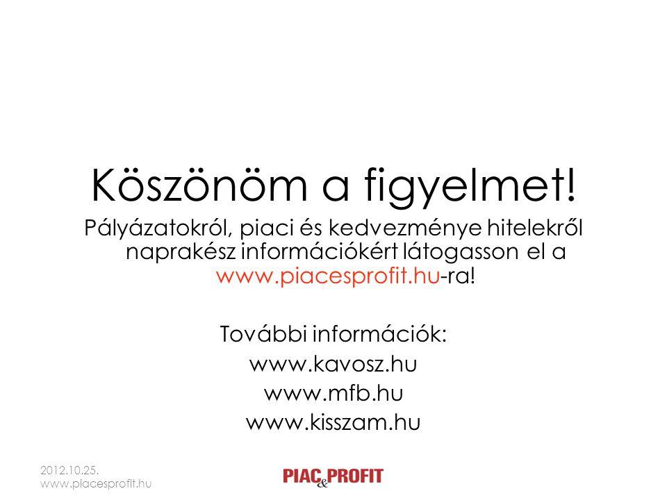 Köszönöm a figyelmet! Pályázatokról, piaci és kedvezménye hitelekről naprakész információkért látogasson el a www.piacesprofit.hu-ra! További informác