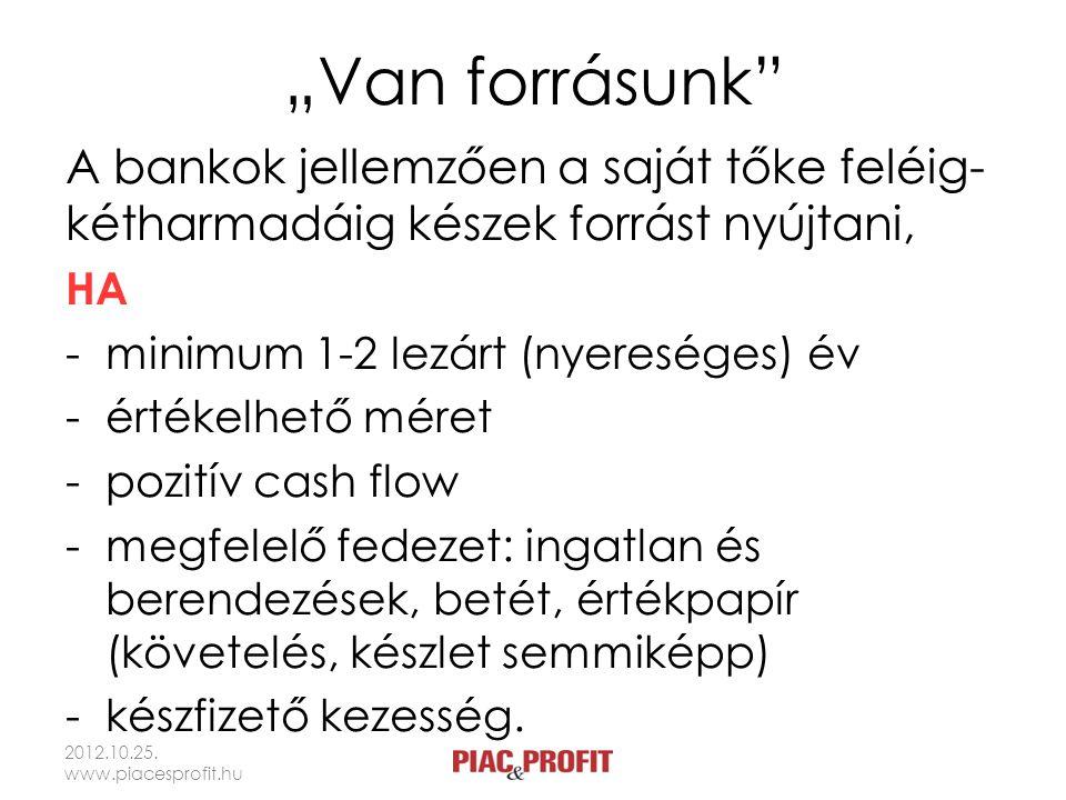 Beruházás finanszírozási struktúrája Bankhitel + EU-s pályázati forrás MFB Vállalkozásfinanszírozási Hitel + EU-s pályázati forrás MFB Vállalkozásfinanszírozási Hitel + EU-s pályázati forrás + MFB Vállalkozásfinanszírozási Program Támogatás Plusz EU-s pályázati forrás + Széchenyi Kártya Támogatást Megelőlegező és/vagy Önerő Kiegészítő Hitel 2012.10.25.