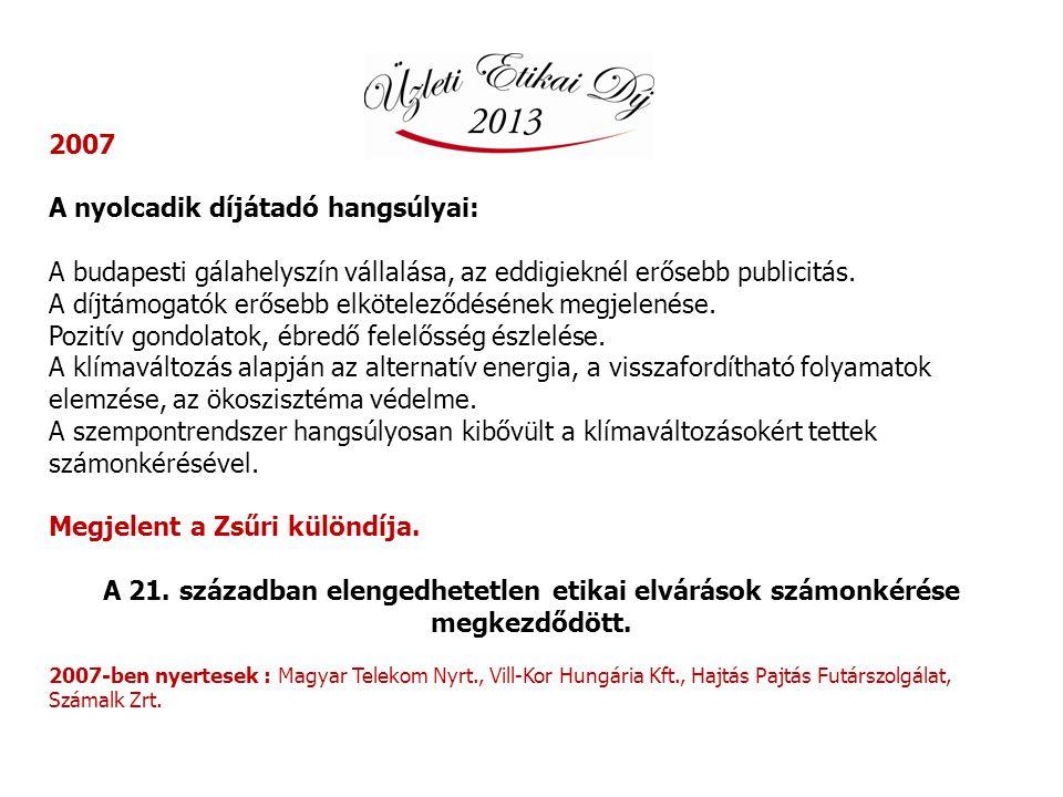 2007 A nyolcadik díjátadó hangsúlyai: A budapesti gálahelyszín vállalása, az eddigieknél erősebb publicitás. A díjtámogatók erősebb elköteleződésének