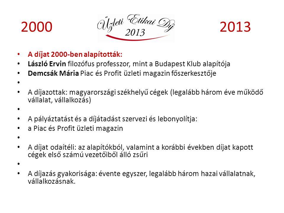 2000 2013 A díjat 2000-ben alapították: László Ervin filozófus professzor, mint a Budapest Klub alapítója Demcsák Mária Piac és Profit üzleti magazin
