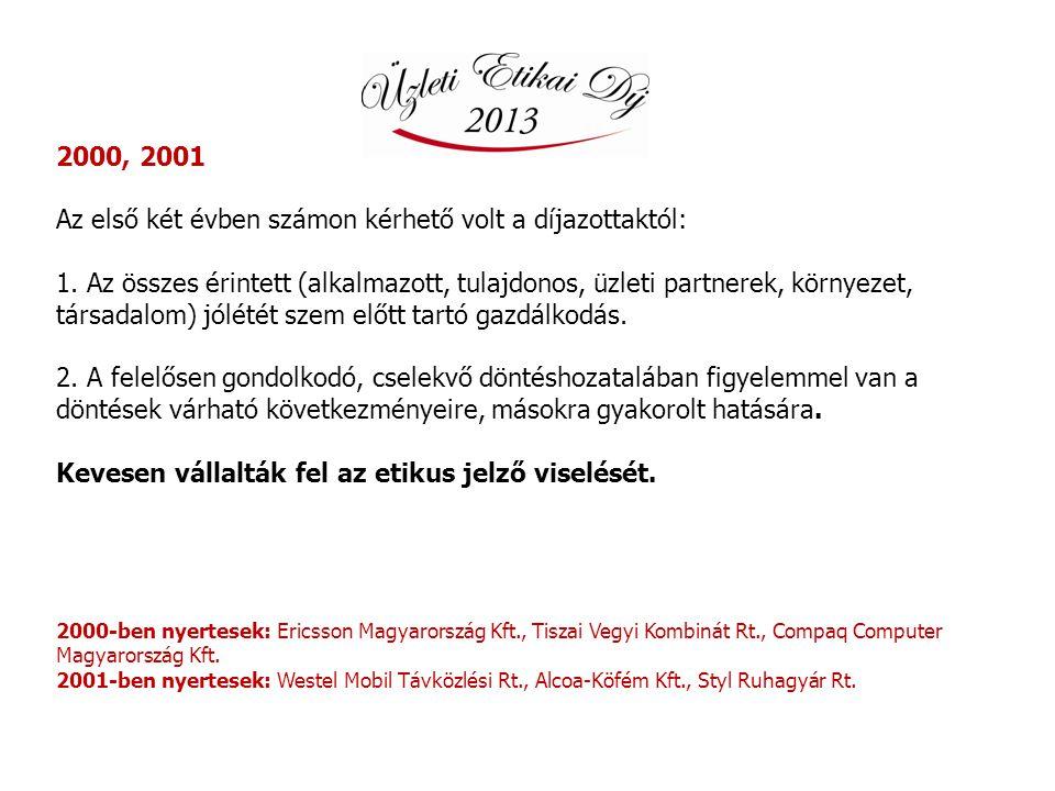 2000, 2001 Az első két évben számon kérhető volt a díjazottaktól: 1. Az összes érintett (alkalmazott, tulajdonos, üzleti partnerek, környezet, társada