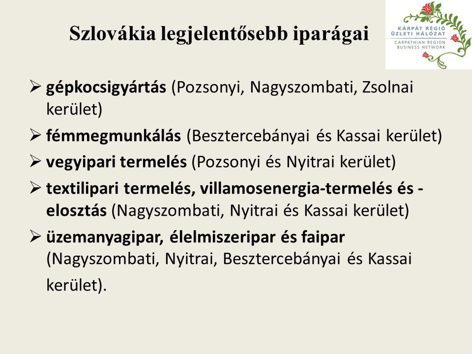 Szlovákia legjelentősebb iparágai  gépkocsigyártás (Pozsonyi, Nagyszombati, Zsolnai kerület)  fémmegmunkálás (Besztercebányai és Kassai kerület)  vegyipari termelés (Pozsonyi és Nyitrai kerület)  textilipari termelés, villamosenergia-termelés és - elosztás (Nagyszombati, Nyitrai és Kassai kerület)  üzemanyagipar, élelmiszeripar és faipar (Nagyszombati, Nyitrai, Besztercebányai és Kassai kerület).