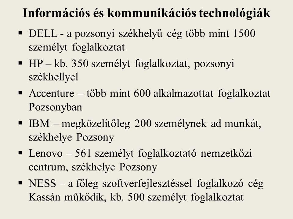 Információs és kommunikációs technológiák  DELL - a pozsonyi székhelyű cég több mint 1500 személyt foglalkoztat  HP – kb.