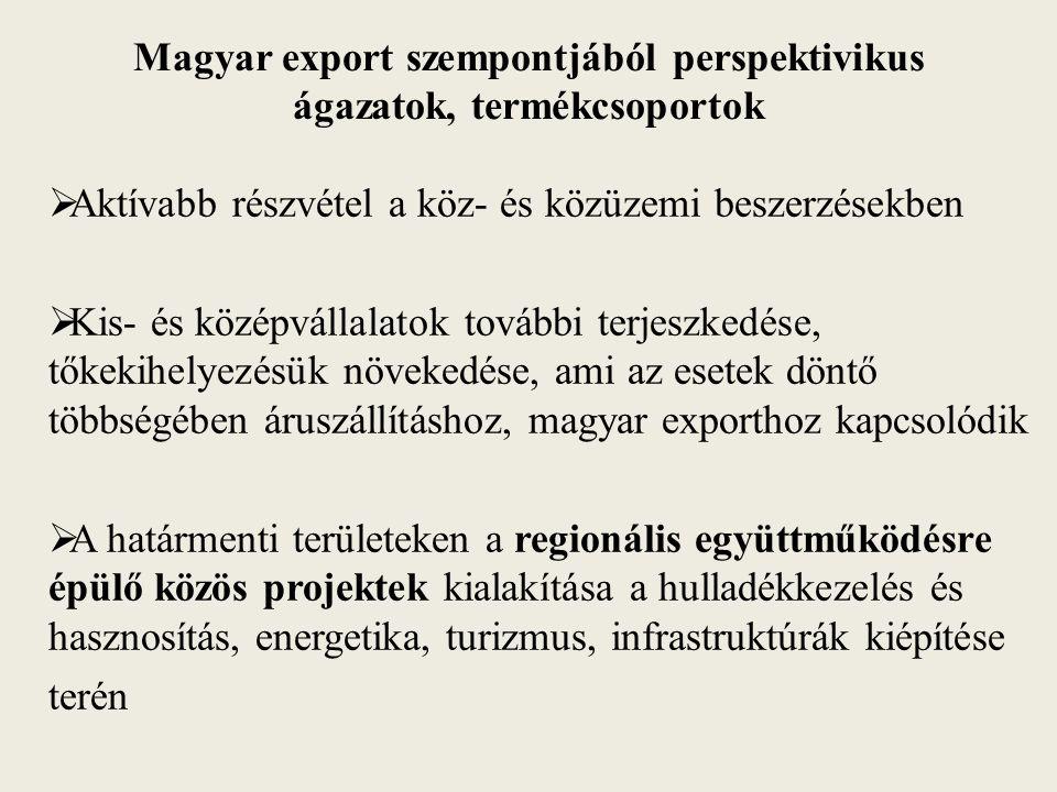 Magyar export szempontjából perspektivikus ágazatok, termékcsoportok  Aktívabb részvétel a köz- és közüzemi beszerzésekben  Kis- és középvállalatok további terjeszkedése, tőkekihelyezésük növekedése, ami az esetek döntő többségében áruszállításhoz, magyar exporthoz kapcsolódik  A határmenti területeken a regionális együttműködésre épülő közös projektek kialakítása a hulladékkezelés és hasznosítás, energetika, turizmus, infrastruktúrák kiépítése terén