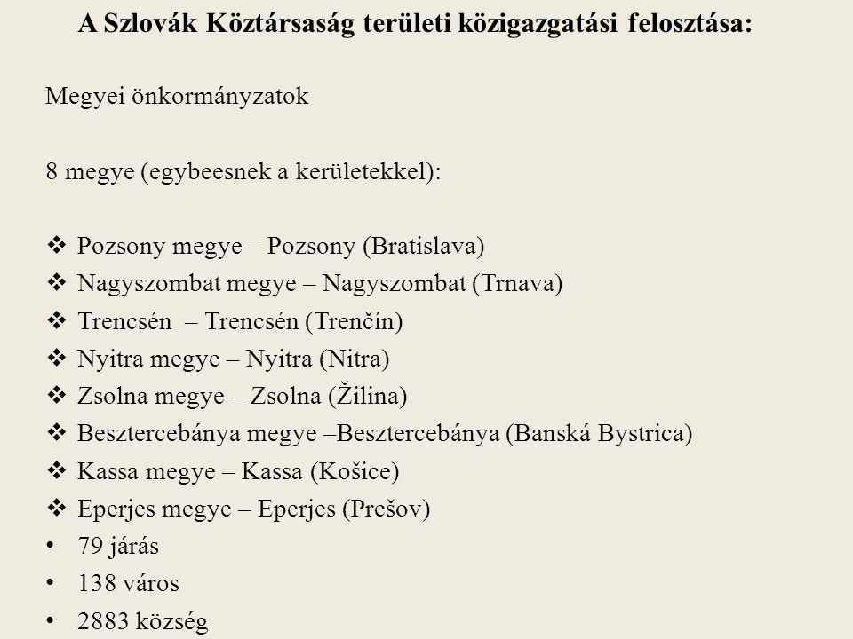 A Szlovák Köztársaság területi közigazgatási felosztása: Megyei önkormányzatok 8 megye (egybeesnek a kerületekkel):  Pozsony megye – Pozsony (Bratisl