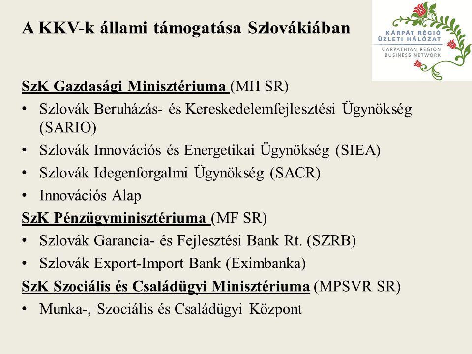 A KKV-k állami támogatása Szlovákiában SzK Gazdasági Minisztériuma (MH SR) Szlovák Beruházás- és Kereskedelemfejlesztési Ügynökség (SARIO) Szlovák Innovációs és Energetikai Ügynökség (SIEA) Szlovák Idegenforgalmi Ügynökség (SACR) Innovációs Alap SzK Pénzügyminisztériuma (MF SR) Szlovák Garancia- és Fejlesztési Bank Rt.