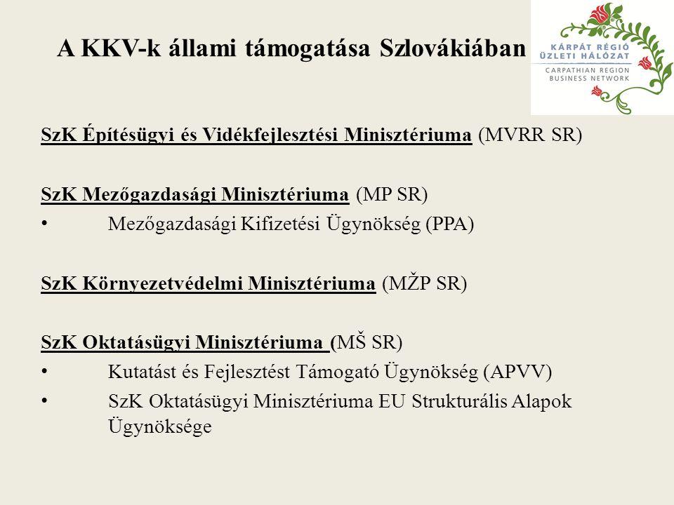 A KKV-k állami támogatása Szlovákiában SzK Építésügyi és Vidékfejlesztési Minisztériuma (MVRR SR) SzK Mezőgazdasági Minisztériuma (MP SR) Mezőgazdaság