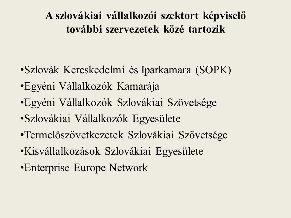 A szlovákiai vállalkozói szektort képviselő további szervezetek közé tartozik Szlovák Kereskedelmi és Iparkamara (SOPK) Egyéni Vállalkozók Kamarája Eg