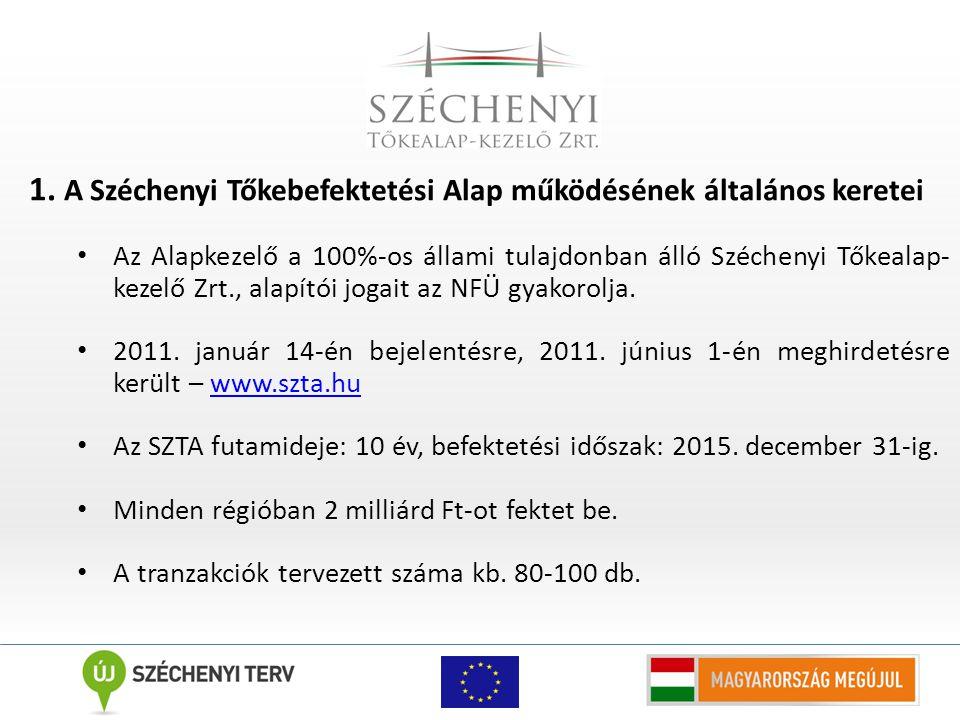 1. A Széchenyi Tőkebefektetési Alap működésének általános keretei Az Alapkezelő a 100%-os állami tulajdonban álló Széchenyi Tőkealap- kezelő Zrt., ala