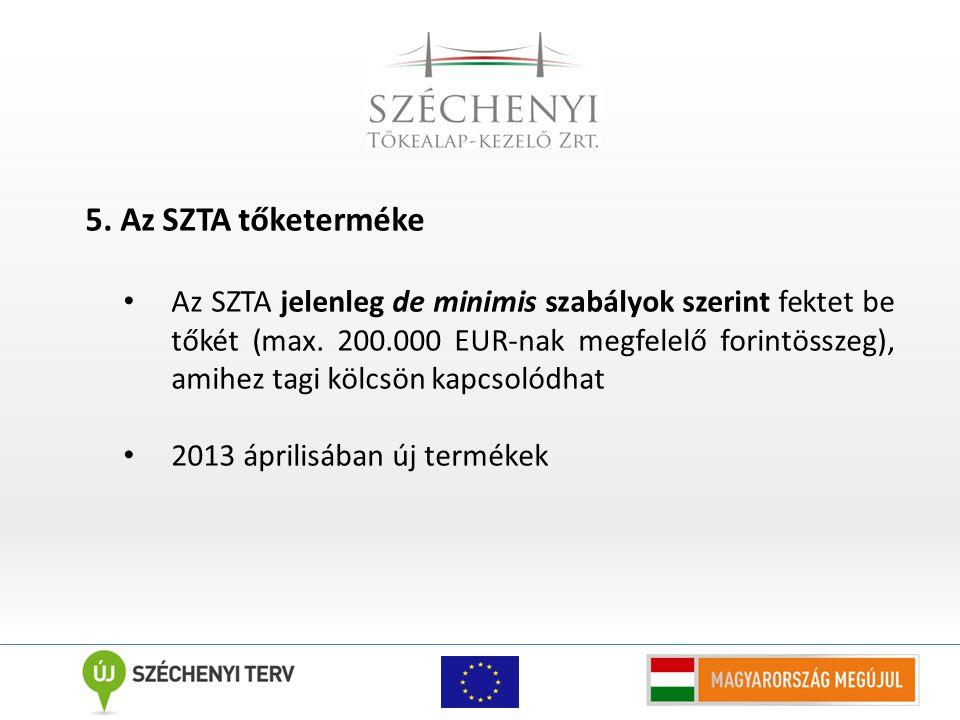 5. Az SZTA tőketerméke Az SZTA jelenleg de minimis szabályok szerint fektet be tőkét (max.