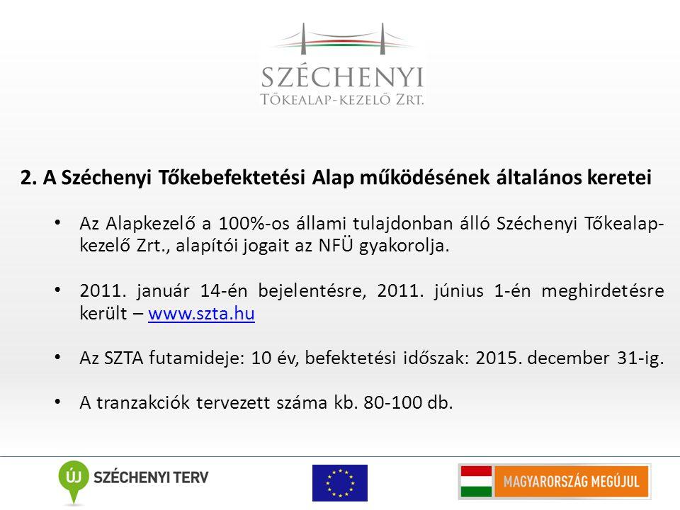 2. A Széchenyi Tőkebefektetési Alap működésének általános keretei Az Alapkezelő a 100%-os állami tulajdonban álló Széchenyi Tőkealap- kezelő Zrt., ala