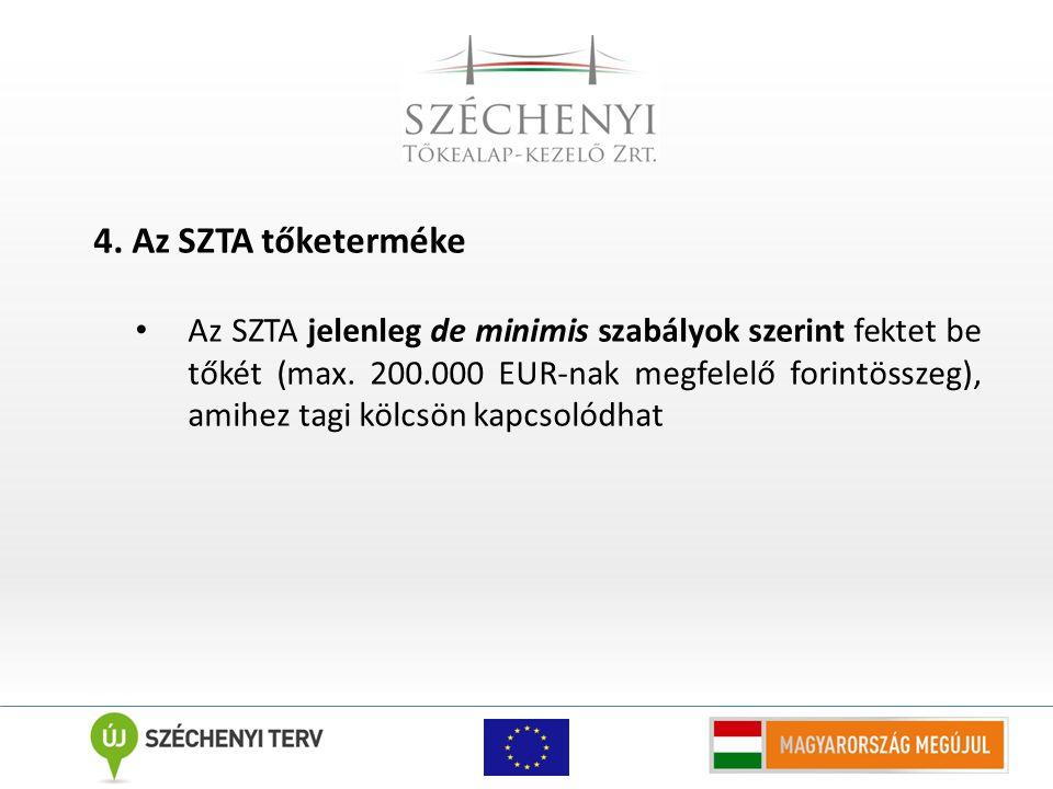 4. Az SZTA tőketerméke Az SZTA jelenleg de minimis szabályok szerint fektet be tőkét (max.
