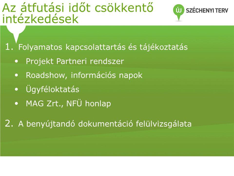 1. Folyamatos kapcsolattartás és tájékoztatás Projekt Partneri rendszer Roadshow, információs napok Ügyféloktatás MAG Zrt., NFÜ honlap 2. A benyújtand