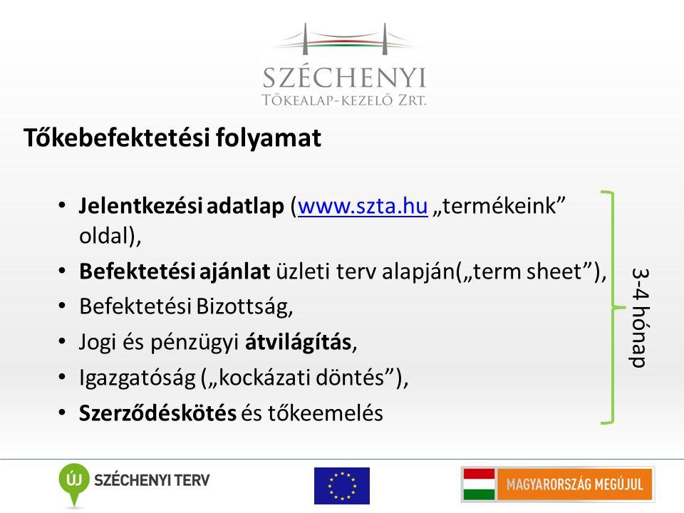 """Tőkebefektetési folyamat Jelentkezési adatlap (www.szta.hu """"termékeink oldal),www.szta.hu Befektetési ajánlat üzleti terv alapján(""""term sheet ), Befektetési Bizottság, Jogi és pénzügyi átvilágítás, Igazgatóság (""""kockázati döntés ), Szerződéskötés és tőkeemelés 3-4 hónap"""