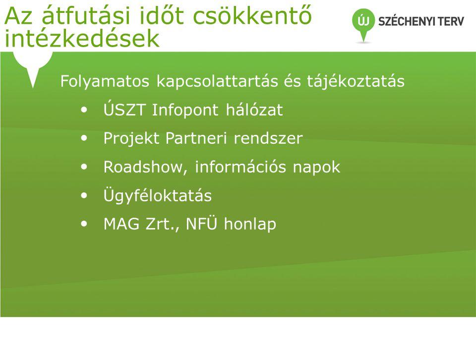 Folyamatos kapcsolattartás és tájékoztatás ÚSZT Infopont hálózat Projekt Partneri rendszer Roadshow, információs napok Ügyféloktatás MAG Zrt., NFÜ honlap Az átfutási időt csökkentő intézkedések