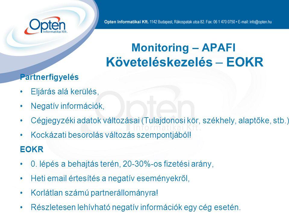Monitoring – APAFI Követeléskezelés – EOKR Partnerfigyelés Eljárás alá kerülés, Negatív információk, Cégjegyzéki adatok változásai (Tulajdonosi kör, székhely, alaptőke, stb.) Kockázati besorolás változás szempontjából.