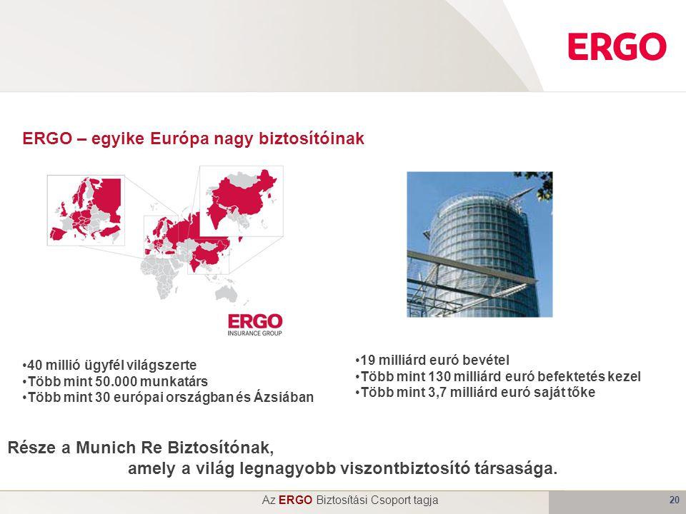20 ERGO – egyike Európa nagy biztosítóinak 40 millió ügyfél világszerte Több mint 50.000 munkatárs Több mint 30 európai országban és Ázsiában 19 milli