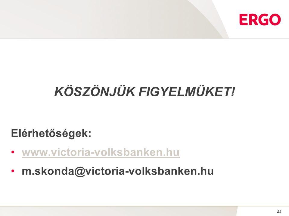 23 KÖSZÖNJÜK FIGYELMÜKET! Elérhetőségek: www.victoria-volksbanken.hu m.skonda@victoria-volksbanken.hu