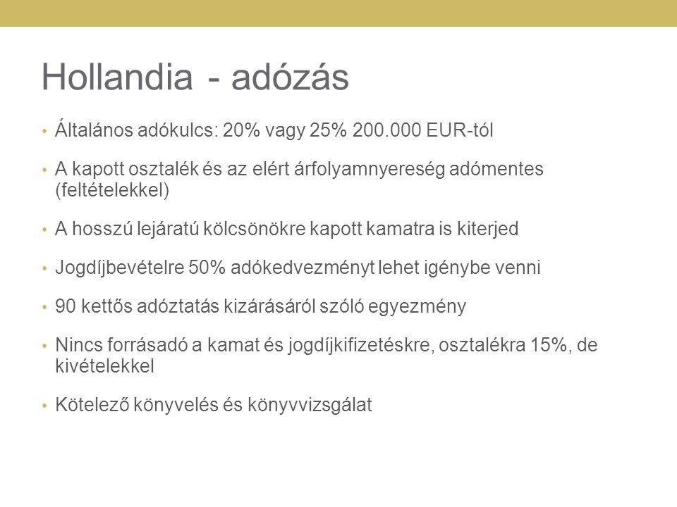 Hollandia - adózás Általános adókulcs: 20% vagy 25% 200.000 EUR-tól A kapott osztalék és az elért árfolyamnyereség adómentes (feltételekkel) A hosszú lejáratú kölcsönökre kapott kamatra is kiterjed Jogdíjbevételre 50% adókedvezményt lehet igénybe venni 90 kettős adóztatás kizárásáról szóló egyezmény Nincs forrásadó a kamat és jogdíjkifizetéskre, osztalékra 15%, de kivételekkel Kötelező könyvelés és könyvvizsgálat