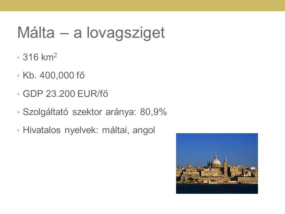 Málta - cégalapítás Korlátozott felelősség: Private Limited Company Cégbejegyzés időtartama: kb.
