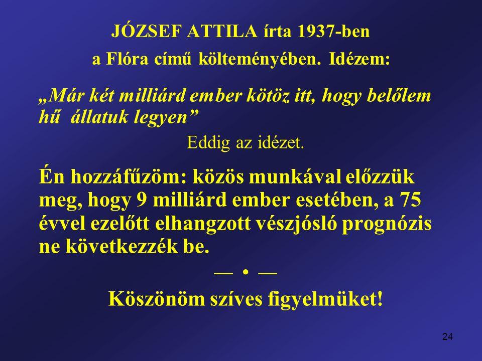 24 JÓZSEF ATTILA írta 1937-ben a Flóra című költeményében.