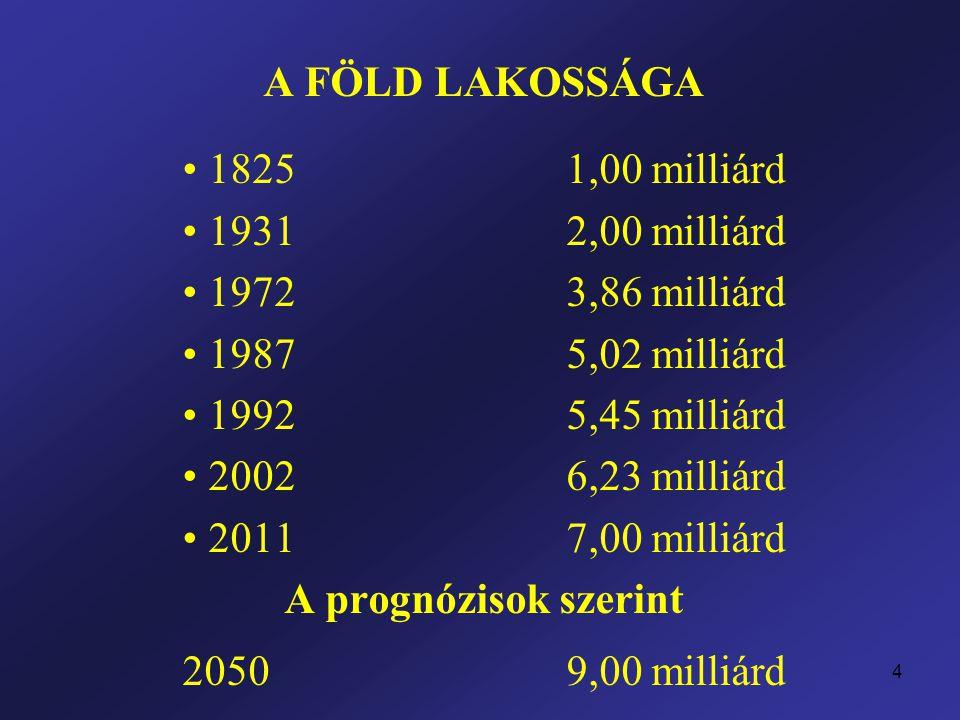 4 A FÖLD LAKOSSÁGA 18251,00 milliárd 19312,00 milliárd 19723,86 milliárd 19875,02 milliárd 19925,45 milliárd 2002 6,23 milliárd 20117,00 milliárd A prognózisok szerint 20509,00 milliárd