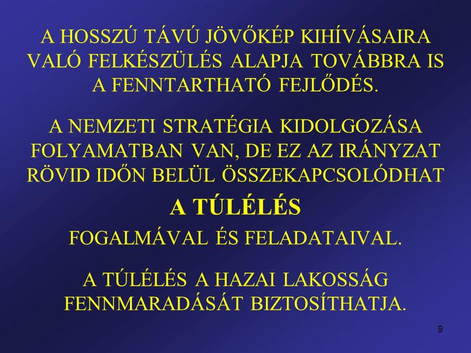 20 AZ ÚJ KÖZÖS MUNKA EGYIK LEHETSÉGES MEGNEVEZÉSE: Magyarország – 2050-ben és később Fenntarthatósági és Túlélési Stratégia A projekt megnevezése röviden: Túlélési Stratégia Hívószó: TÉS