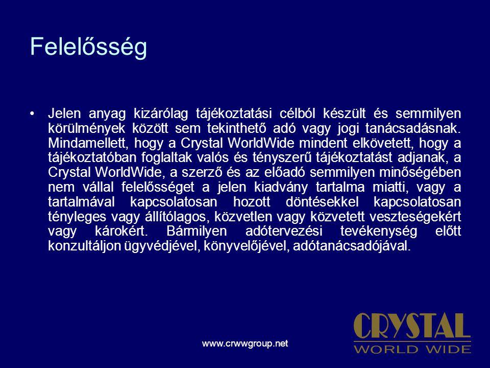 www.crwwgroup.net Felelősség Jelen anyag kizárólag tájékoztatási célból készült és semmilyen körülmények között sem tekinthető adó vagy jogi tanácsadásnak.