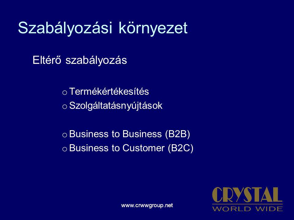 www.crwwgroup.net Szabályozási környezet Eltérő szabályozás o Termékértékesítés o Szolgáltatásnyújtások o Business to Business (B2B) o Business to Customer (B2C)