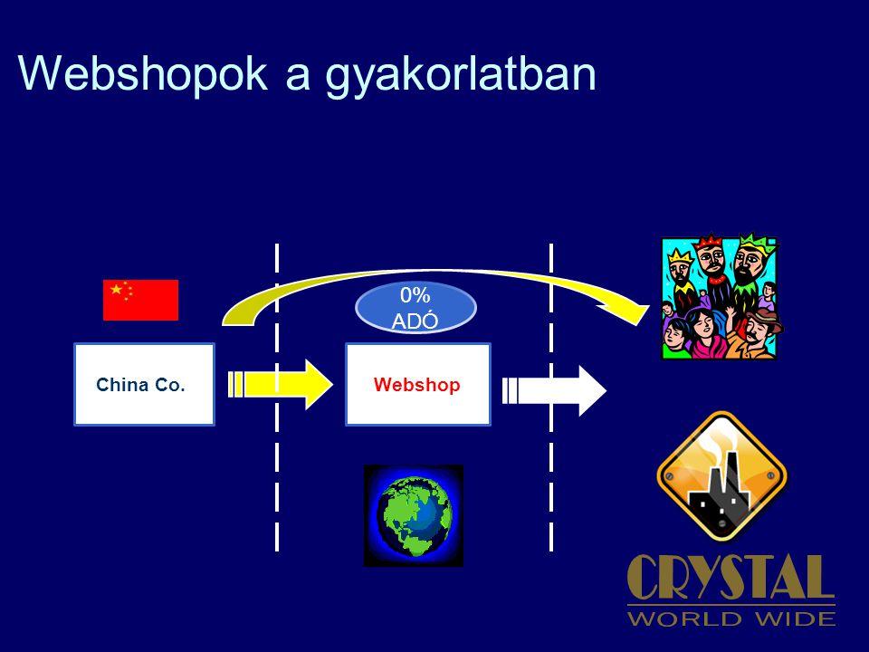 Szolgáltató (platform, jogok) Webshopok a gyakorlatban WEBSHOP 0% ADÓ Kedvező adózás