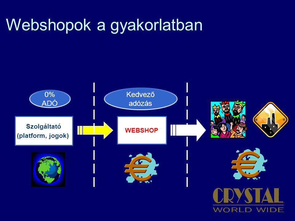 www.crwwgroup.net Adótervezést korlátozó tényezők telephely elszámoló árak ellenőrzött külföldi társaság rendeltetésszerű joggyakorlás tartalom szerinti elbírálás