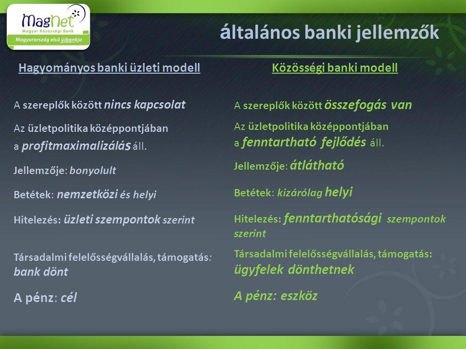 á ltalános banki jellemzők Hagyományos banki üzleti modellKözösségi banki modell A szereplők között nincs kapcsolat Az üzletpolitika középpontjában a profitmaximalizálá s áll.