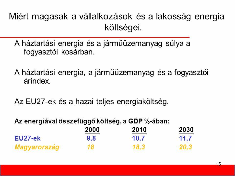 Miért magasak a vállalkozások és a lakosság energia költségei. A háztartási energia és a járműüzemanyag súlya a fogyasztói kosárban. A háztartási ener